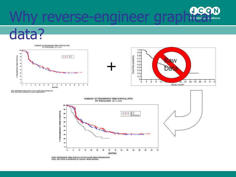 Why reverse-engineer graphical data + Raw Data