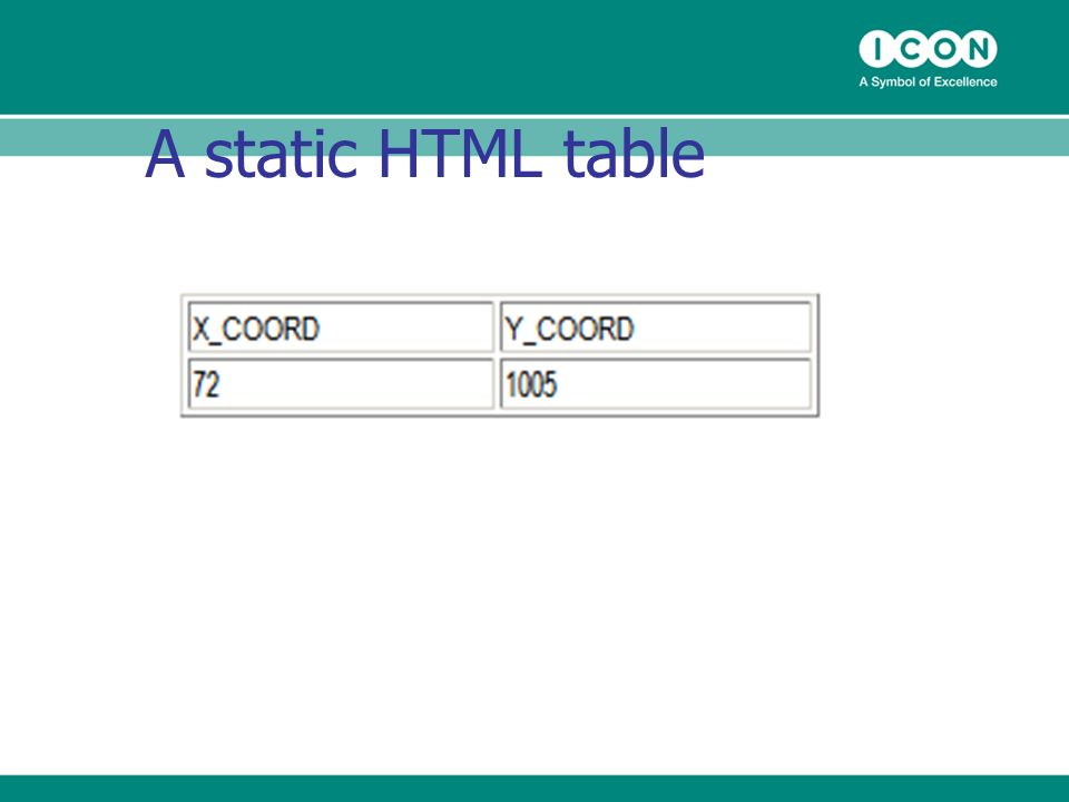 A static HTML table