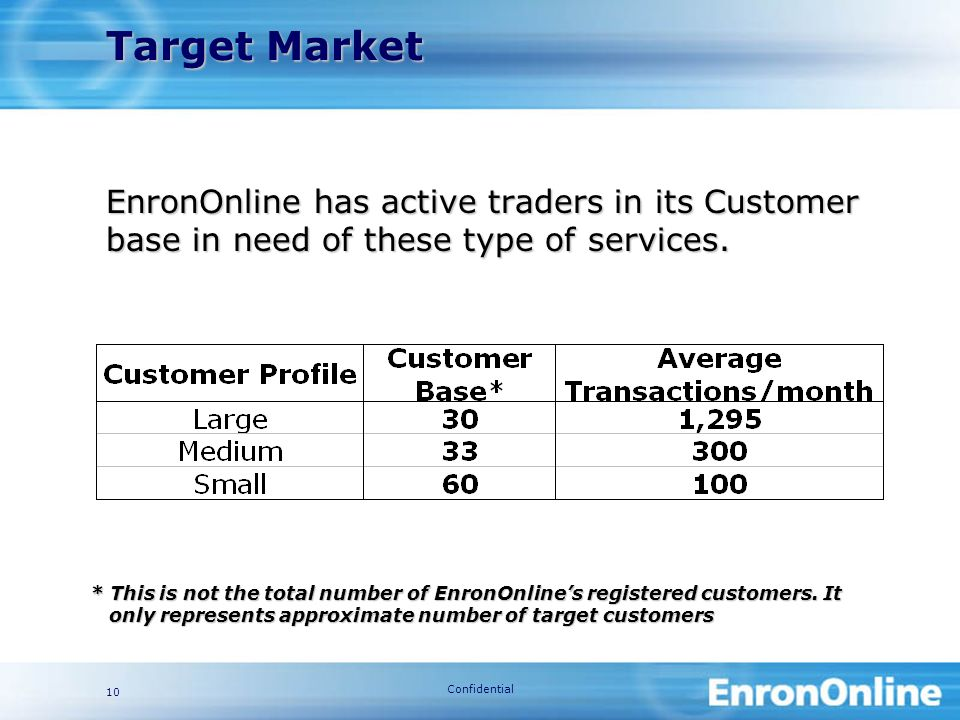 Confidential 10 Target Market EnronOnline has active traders in its Customer base in need of these type of services.