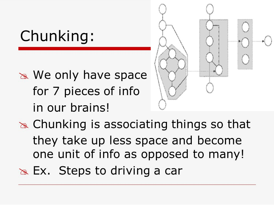 Chunking: We only have space for 7 pieces of info in our brains! Chunking is associating things so that they take up less space and become one unit of
