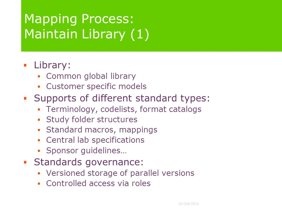 10-Oct-2011 Mapping Process: Maintain Library (1) Library: Common global library Customer specific models Supports of different standard types: Termin