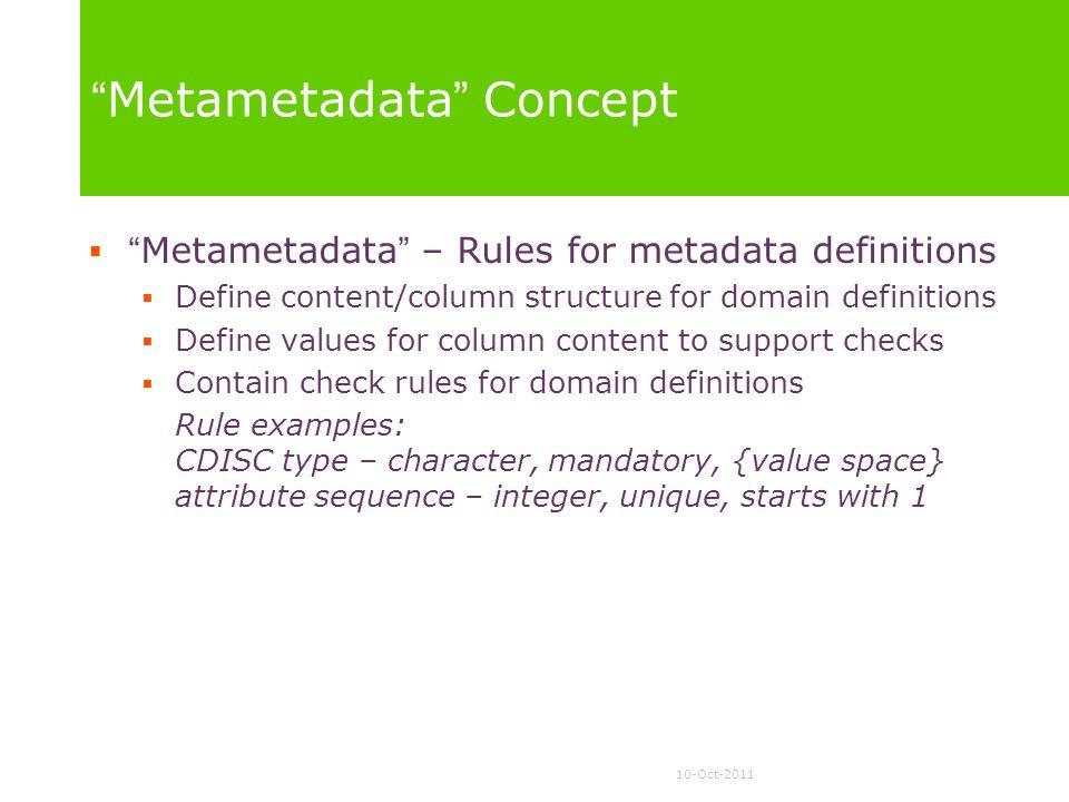 10-Oct-2011 Metametadata Concept Metametadata – Rules for metadata definitions Define content/column structure for domain definitions Define values fo