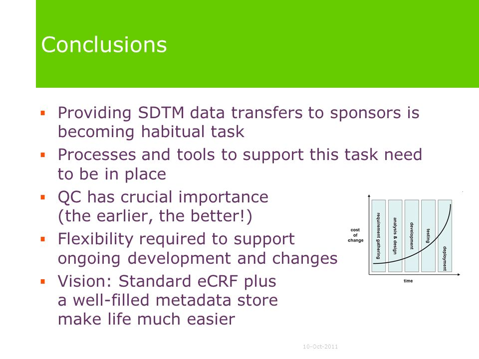 10-Oct-2011 Conclusions Providing SDTM data transfers to sponsors is becoming habitual task Processes and tools to support this task need to be in pla