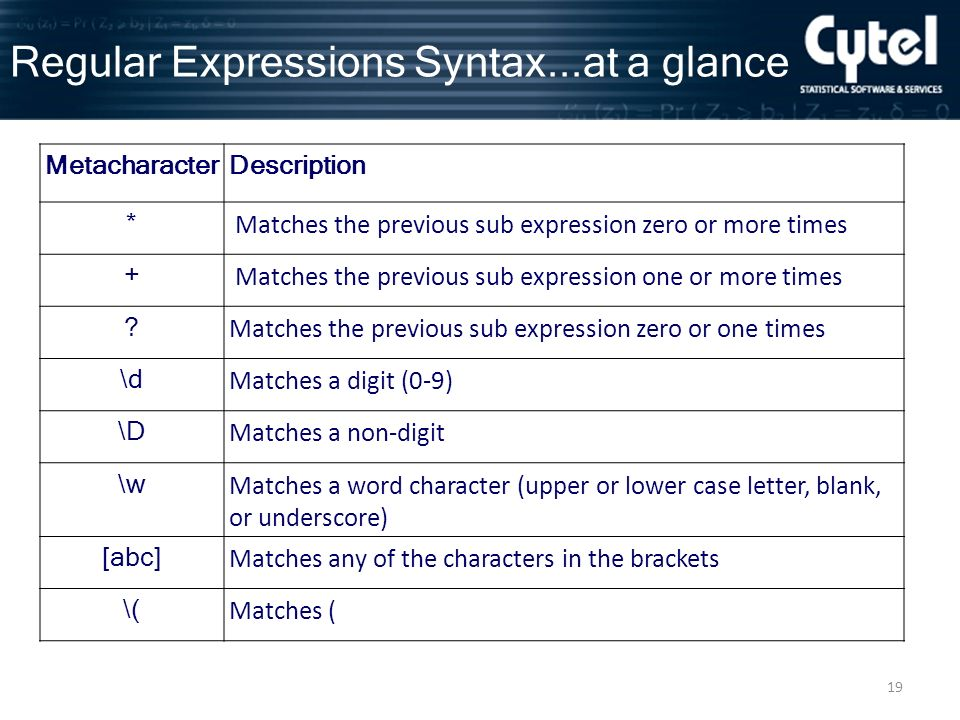 19 Regular Expressions Syntax...at a glance MetacharacterDescription * Matches the previous sub expression zero or more times + Matches the previous sub expression one or more times .
