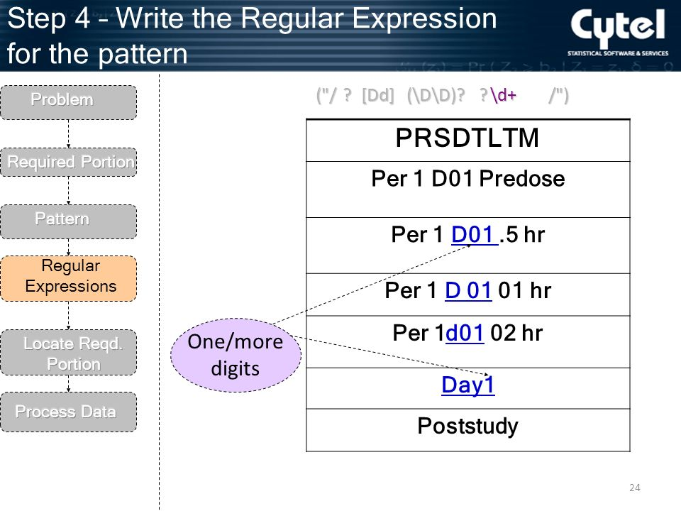 24 Step 4 – Write the Regular Expression for the pattern Regular Expressions PRSDTLTM Per 1 D01 Predose Per 1 D01.5 hr Per 1 D 01 01 hr Per 1d01 02 hr Day1 Poststudy One/more digits ( /[Dd] .