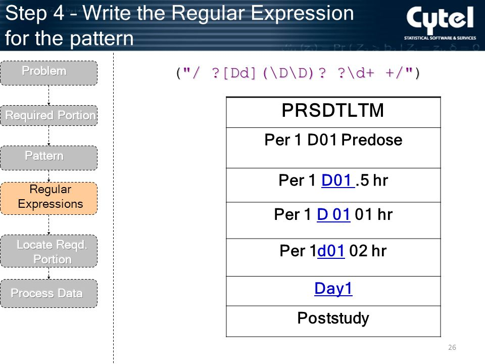 26 Step 4 – Write the Regular Expression for the pattern Regular Expressions ( / [Dd](\D\D).