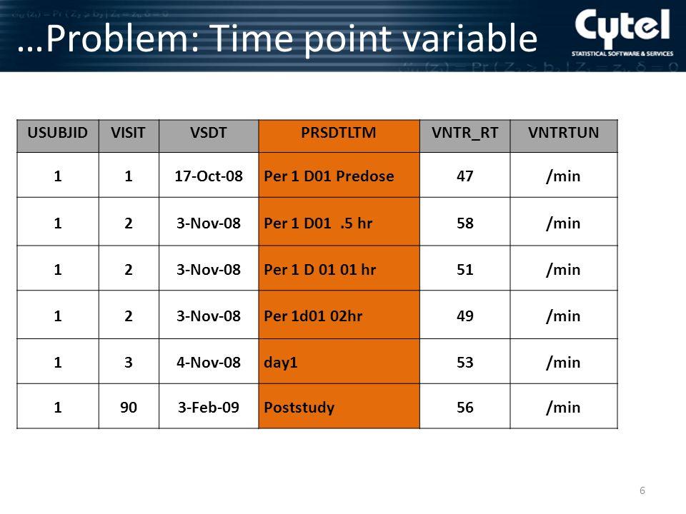 …Problem: Time point variable 7 USUBJIDVISITVSDTPRSDTLTMVNTR_RTVNTRTUN 1117-Oct-08 Per 1 D01 Predose 47/min 123-Nov-08Per 1 D01.5 hr58/min 123-Nov-08Per 1 D 01 01 hr51/min 123-Nov-08Per 1d01 02hr49/min 134-Nov-08day153/min 1903-Feb-09Poststudy56/min Time_desc Predose Day 1, 0.5 Hour Day 1, 1 Hour Day 1, 2 Hours Day 1 Poststudy
