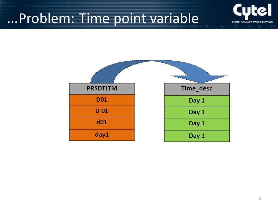 8 … Problem: Time point variable PRSDTLTM D01 d01 day1 Time_desc Day 1