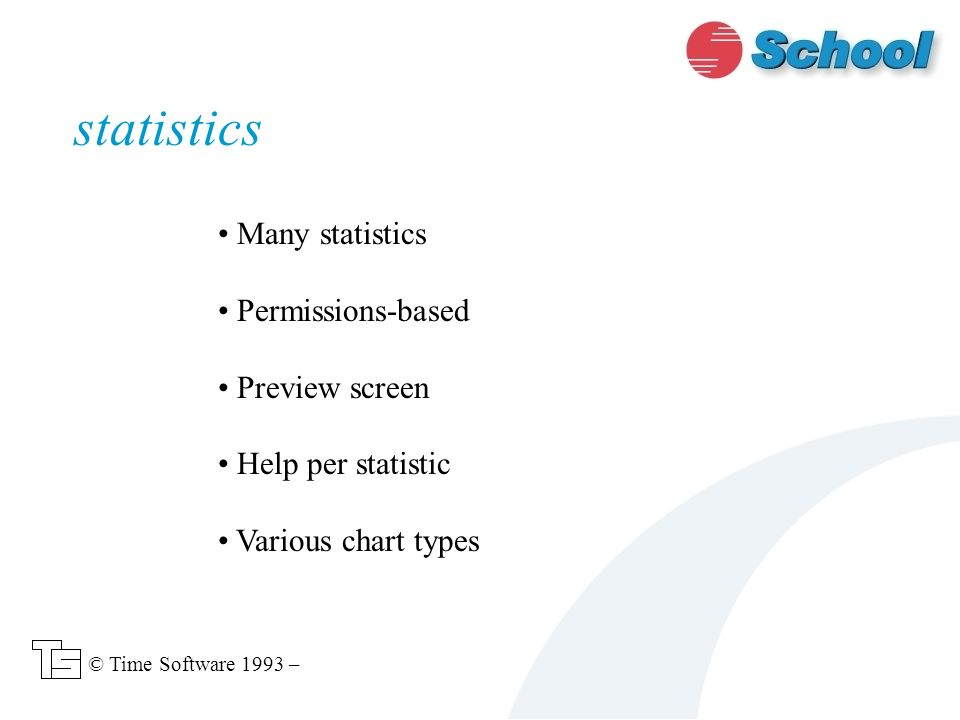 Many statistics Permissions-based Preview screen Help per statistic Various chart types statistics © Time Software 1993 –