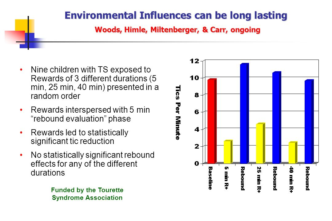 Environmental Influences can be long lasting Woods, Himle, Miltenberger, & Carr, ongoing Nine children with TS exposed to Rewards of 3 different durat