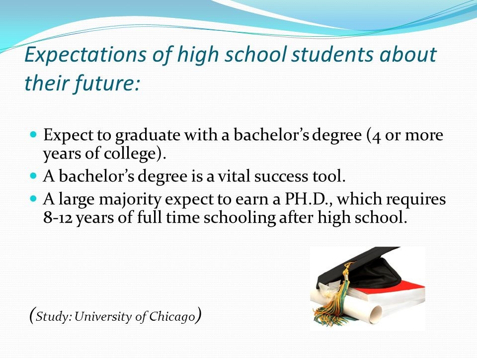 Expectations of high school students about their future: Expect to graduate with a bachelors degree (4 or more years of college). A bachelors degree i