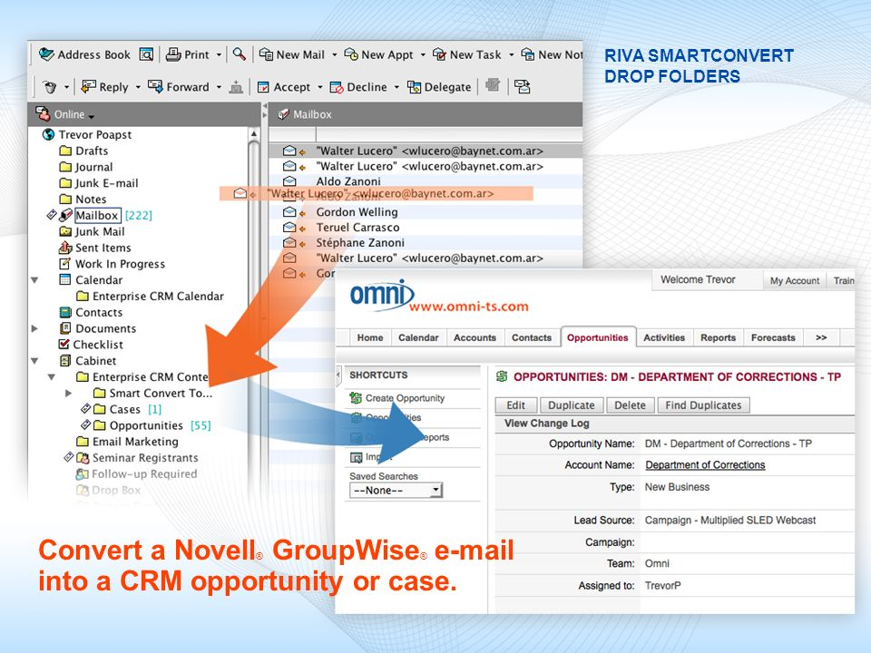 Convert a Novell ® GroupWise ® e-mail into a CRM opportunity or case. RIVA SMARTCONVERT DROP FOLDERS