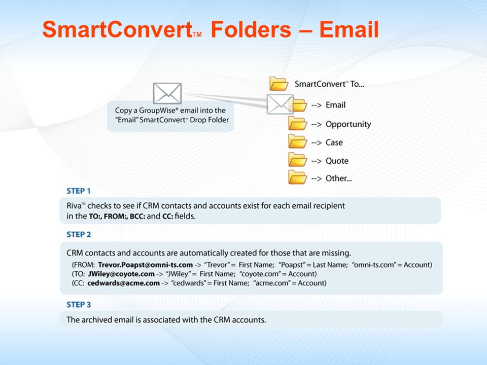 SmartConvert TM Folders – Email