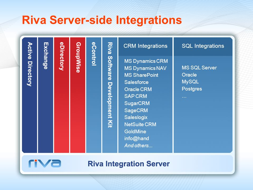 Riva Server-side Integrations CRM IntegrationsSQL Integrations MS Dynamics CRM MS Dynamics NAV MS SharePoint Salesforce Oracle CRM SAP CRM SugarCRM SageCRM Saleslogix NetSuite CRM GoldMine info@hand And others...