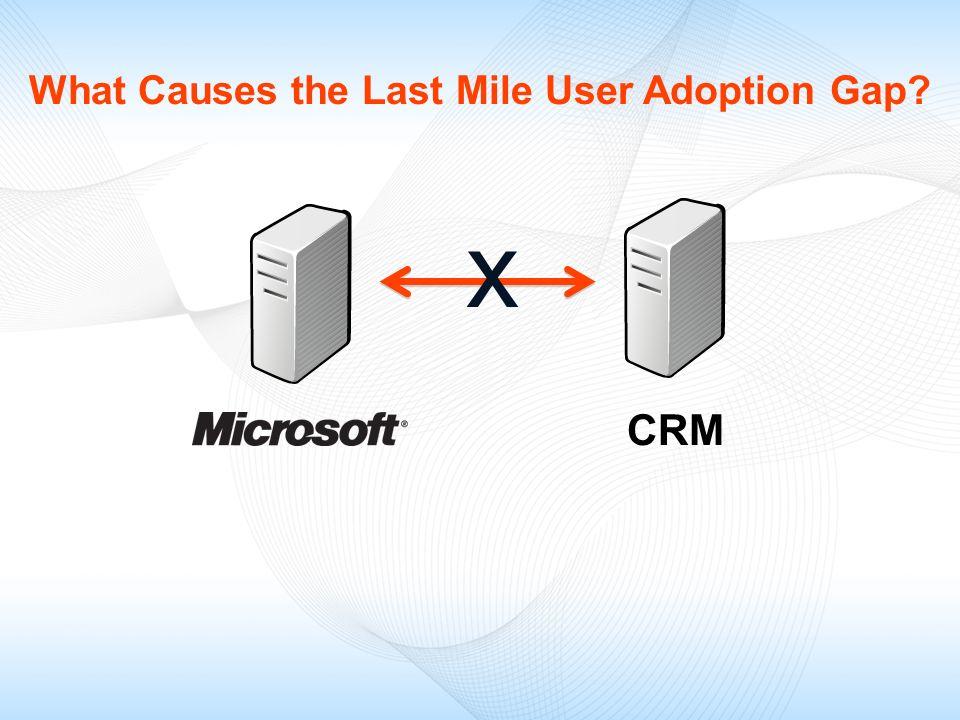 CRM – Opportunity Folder