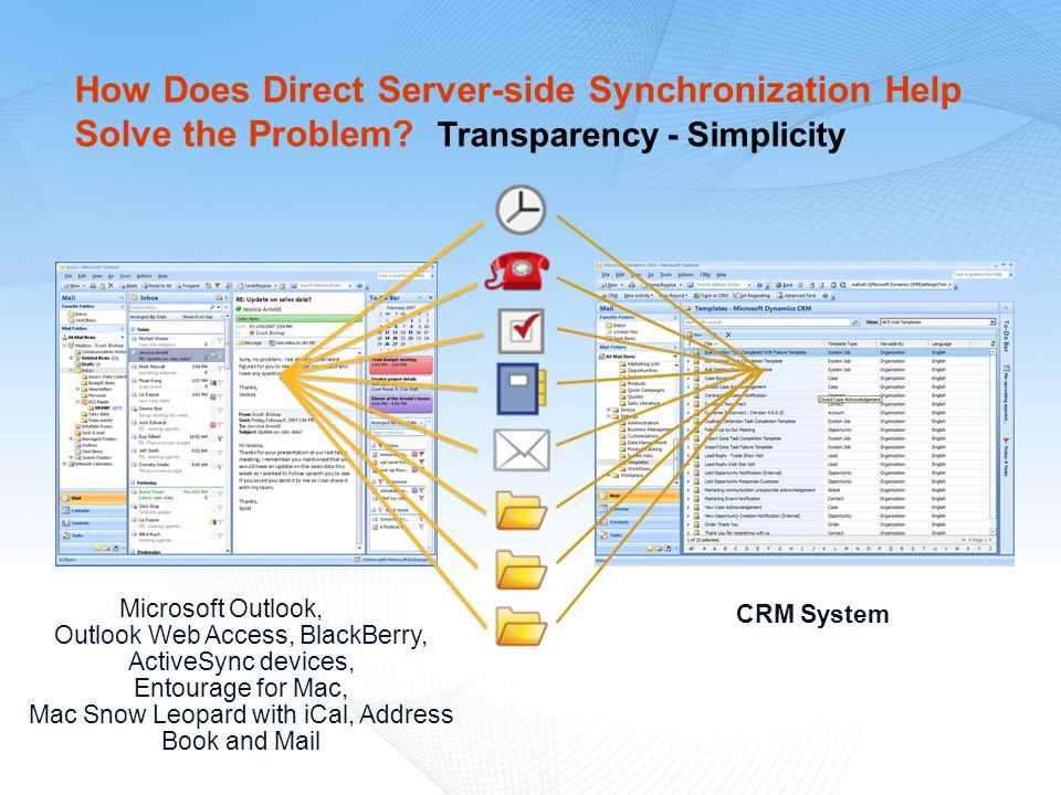 How Does Direct Server-side Synchronization Help Solve the Problem.