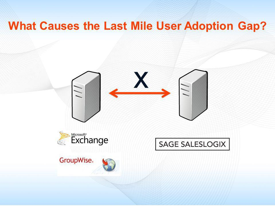 What Causes the Last Mile User Adoption Gap x