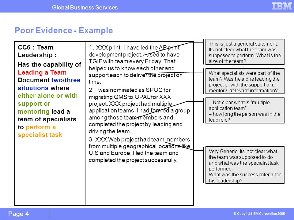 Global Business Services © Copyright IBM Corporation 2005 Page 5 Good Evidence - example CC6 : Team Leadership : Has the capability of Leading a Team – Document two/three situations where either alone or with support or mentoring lead a team of specialists to perform a specialist task 1.