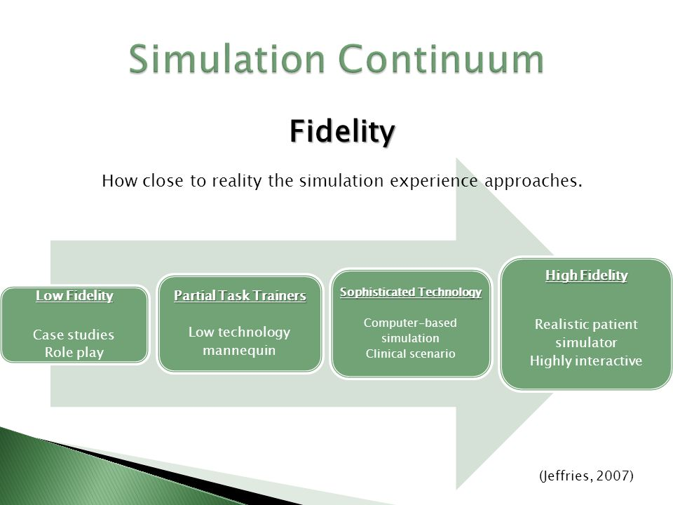 Low Fidelity Low Fidelity Case studies Role play Partial Task Trainers Partial Task Trainers Low technology mannequin Sophisticated Technology Sophisticated Technology Computer-based simulation Clinical scenario High Fidelity High Fidelity Realistic patient simulator Highly interactive Fidelity How close to reality the simulation experience approaches.