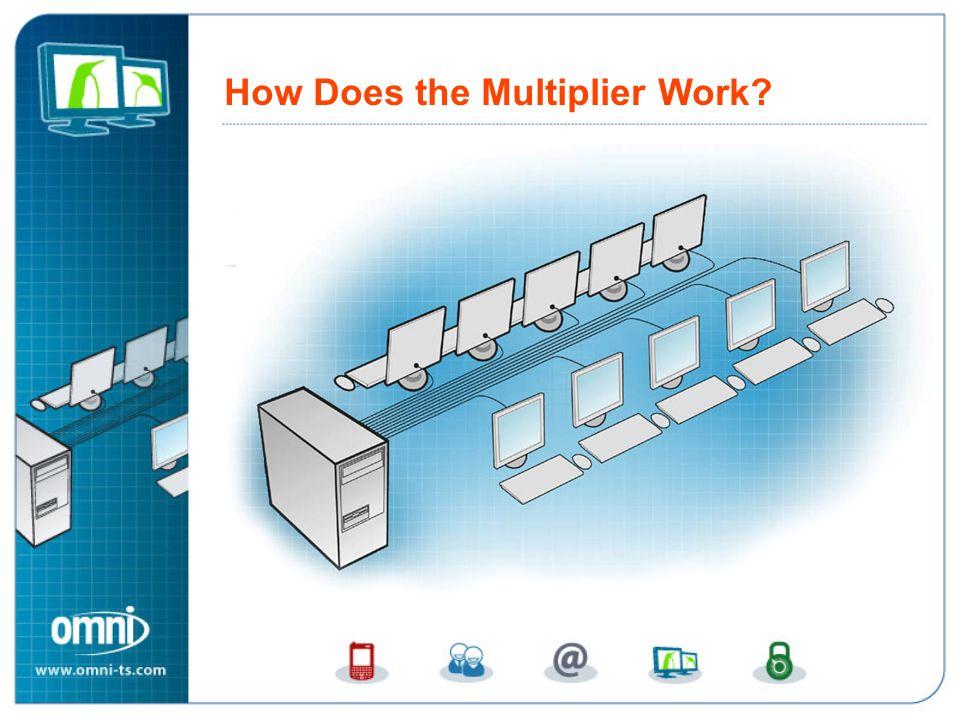 How Does the Multiplier Work? How Does the Desktop Multiplier Work?