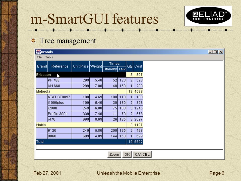 Page 6 Feb 27, 2001Unleash the Mobile Enterprise m-SmartGUI features Tree management