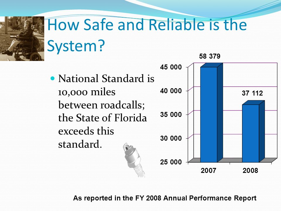 How Safe and Reliable is the System.