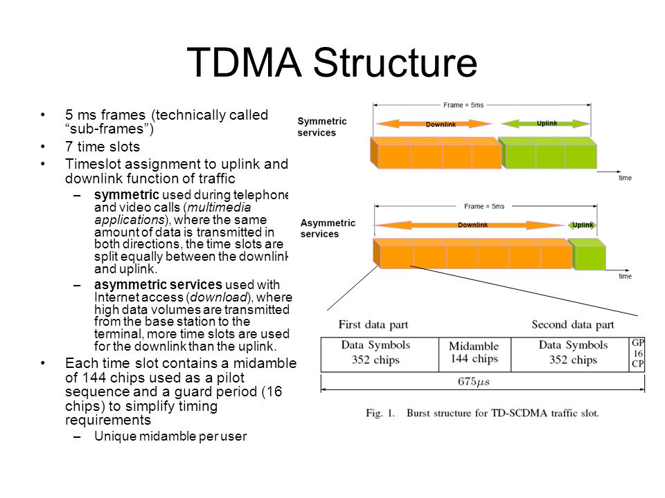 TDMA Structure 5 ms frames (technically called sub-frames) 7 time slots Timeslot assignment to uplink and downlink function of traffic –symmetric used during telephone and video calls (multimedia applications), where the same amount of data is transmitted in both directions, the time slots are split equally between the downlink and uplink.