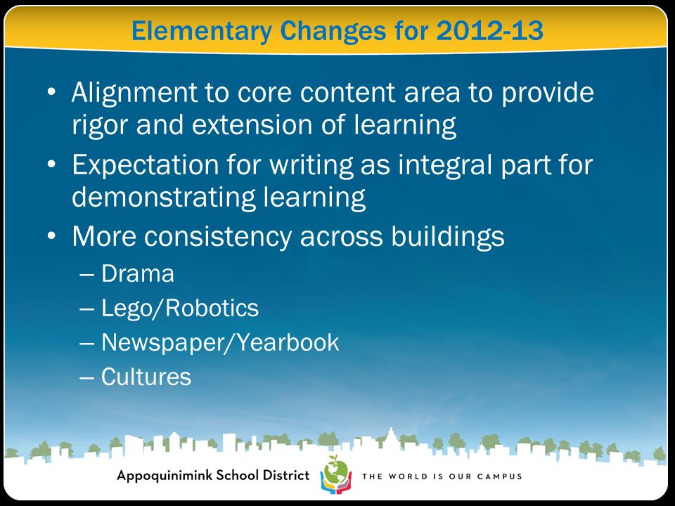 Elementary Changes for 2012-13 Alignment to core content area to provide rigor and extension of learning Expectation for writing as integral part for