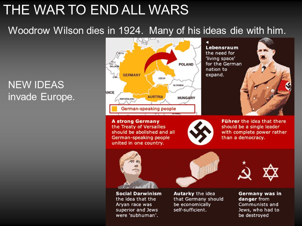 THE WAR TO END ALL WARS Woodrow Wilson dies in 1924. Many of his ideas die with him. NEW IDEAS invade Europe.