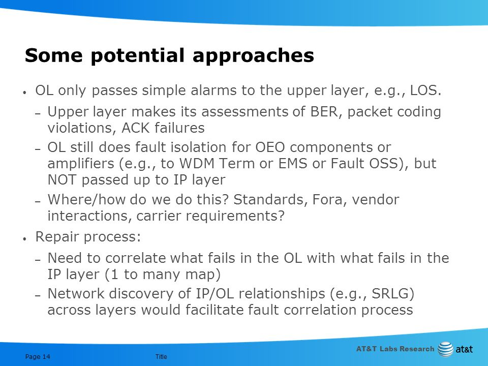 AT&T Labs Research Title Page 13 Use long-term model of all-optical path to IP layer link Two major issues to resolve – What if intermediate OEO exist