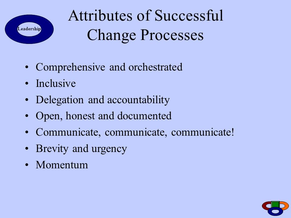 Attributes of Successful Change Processes Comprehensive and orchestrated Inclusive Delegation and accountability Open, honest and documented Communica