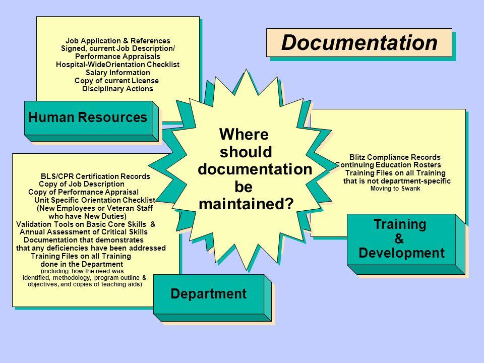 Documentation Job Application & References Signed, current Job Description/ Performance Appraisals Hospital-WideOrientation Checklist Salary Informati