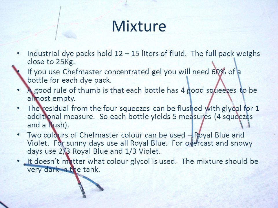 Mixture Industrial dye packs hold 12 – 15 liters of fluid.