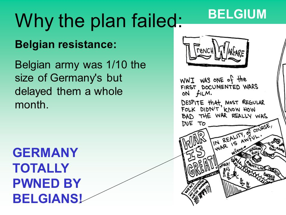Why the plan failed: GERMANY TOTALLY PWNED BY BELGIANS! Belgian resistance: Belgian army was 1/10 the size of Germany's but delayed them a whole month