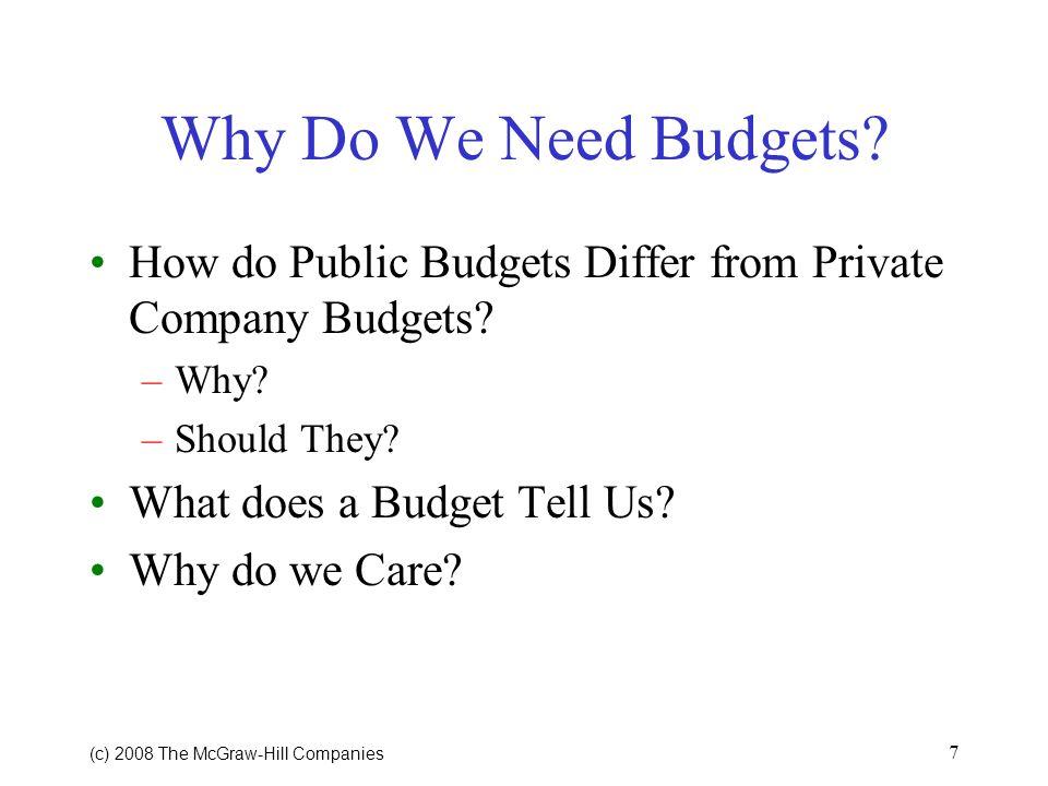 (c) 2008 The McGraw Hill Companies 6 Budget (Bermuda) Triangle