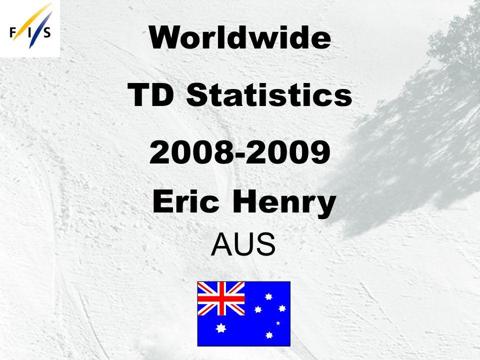 Worldwide TD Statistics 2008-2009 Eric Henry AUS