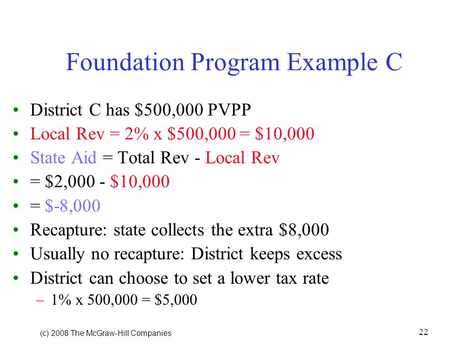 (c) 2008 The McGraw Hill Companies 22 Foundation Program Example C District C has $500,000 PVPP Local Rev = 2% x $500,000 = $10,000 State Aid = Total Rev - Local Rev = $2,000 - $10,000 = $-8,000 Recapture: state collects the extra $8,000 Usually no recapture: District keeps excess District can choose to set a lower tax rate –1% x 500,000 = $5,000