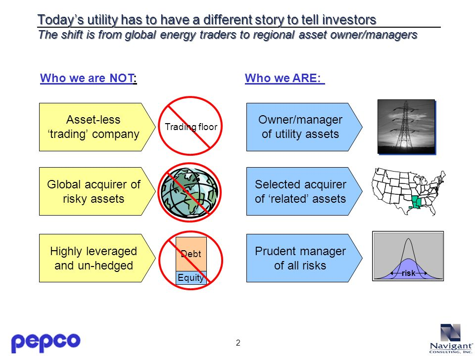 2 Todays utility has to have a different story to tell investors The shift is from global energy traders to regional asset owner/managers Asset-less trading company Who we are NOT:Who we ARE: Highly leveraged and un-hedged Global acquirer of risky assets Owner/manager of utility assets Prudent manager of all risks Selected acquirer of related assets Debt Equity Trading floor risk