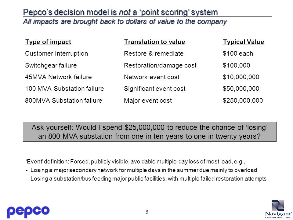 8 Pepcos decision model is not a point scoring system All impacts are brought back to dollars of value to the company Type of impactTranslation to val