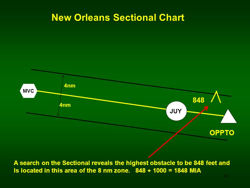 44 MVC OPPTO 4nm New Orleans Sectional Chart A search on the Sectional reveals the highest obstacle to be 848 feet and Is located in this area of the