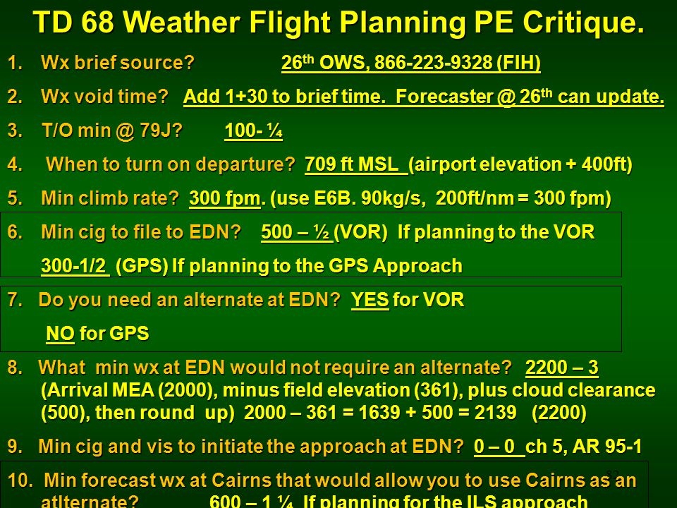 82 TD 68 Weather Flight Planning PE Critique. 1.Wx brief source? 26 th OWS, 866-223-9328 (FIH) 2.Wx void time? Add 1+30 to brief time. Forecaster @ 26