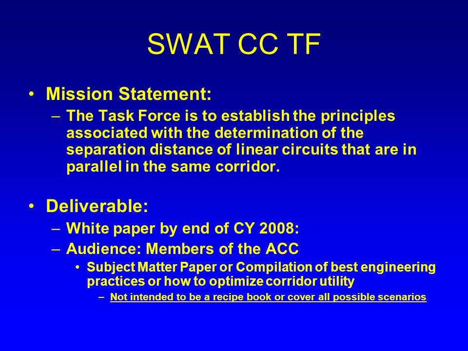 SWAT CC TF –Section 368 energy corridors