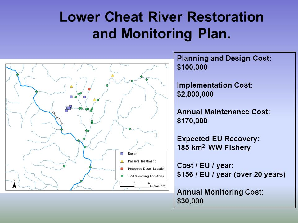 Lower Cheat River Restoration and Monitoring Plan. Planning and Design Cost: $100,000 Implementation Cost: $2,800,000 Annual Maintenance Cost: $170,00