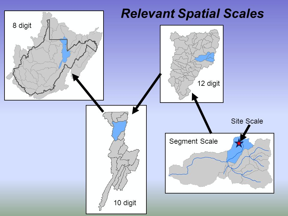 8 digit 12 digit 10 digit Segment Scale Relevant Spatial Scales Site Scale