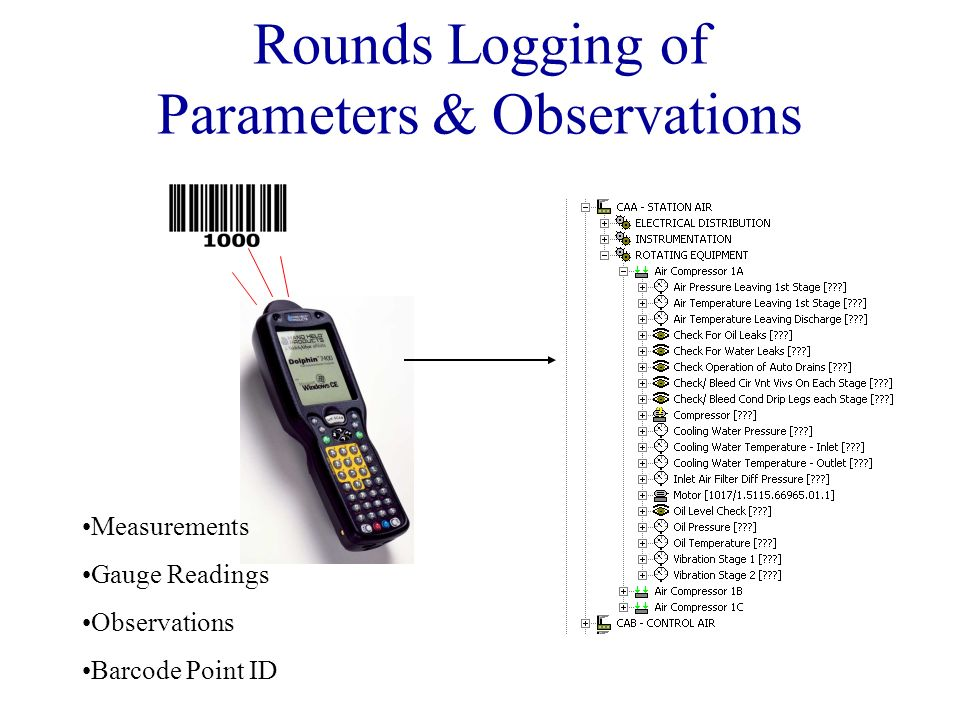 Rounds Logging of Parameters & Observations Measurements Gauge Readings Observations Barcode Point ID