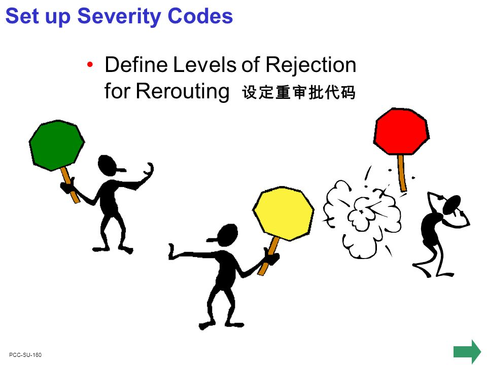 PCC-SU-160 Set up Severity Codes Define Levels of Rejection for Rerouting
