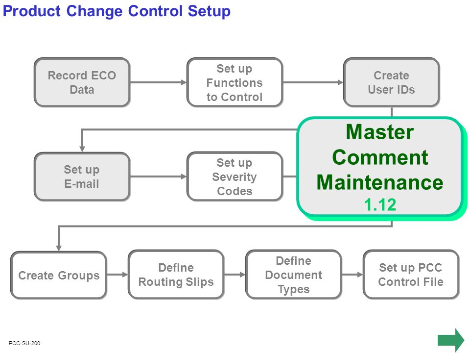 PCC-SU-200 Record ECO Data Set up Functions to Control Set up E-mail Set up Severity Codes Create User IDs Set up Master Comments Create Groups Define Routing Slips Define Document Types Set up PCC Control File Product Change Control Setup Master Comment Maintenance 1.12 Master Comment Maintenance 1.12