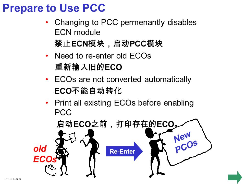 PCC-SU-035 13.13.1 – ECO Maintenance WARNING If PCC has been Enabled, ECO Maintenance is Diabled PCC ECO WARNING If PCC has been Enabled, ECO Maintenance is Diabled PCC ECO