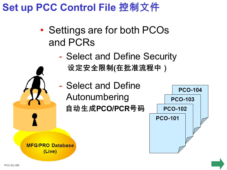 PCC-SU-380 Set up PCC Control File Settings are for both PCOs and PCRs ­Select and Define Security ( MFG/PRO Database (Live) PCO-104PCO-103PCO-102PCO-101 ­Select and Define Autonumbering PCO/PCR