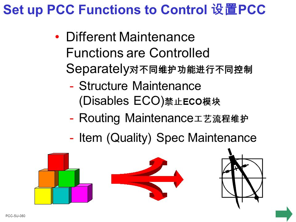 PCC-SU-060 Set up PCC Functions to Control PCC Different Maintenance Functions are Controlled Separately ­Structure Maintenance (Disables ECO) ECO ­Item (Quality) Spec Maintenance ­Routing Maintenance